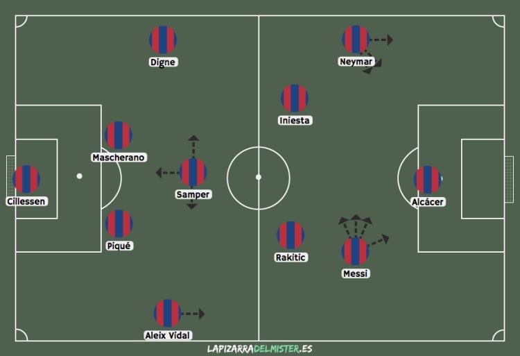 Barça vs Juve primera parte