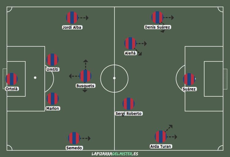 Barça vs Juve segunda parte